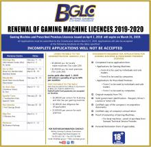 Betting Gaming and Lotteries Commission | Regulating Facilitating
